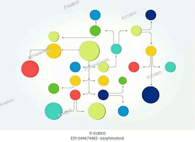 Mind map, flowchart, infographic