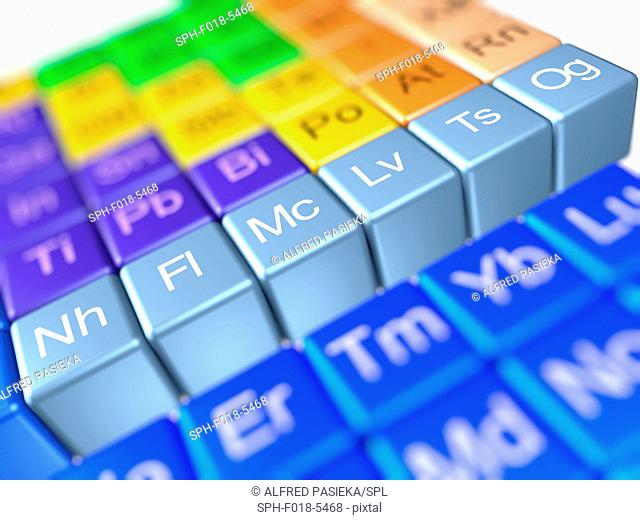 Computer artwork of a close-up of the periodic table focussed on the most recent additions and final symbols: Elements 113 Nihonium (Nh), 115 Moscovium (Mc)