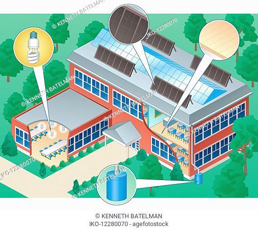 Cross section of energy efficient school building