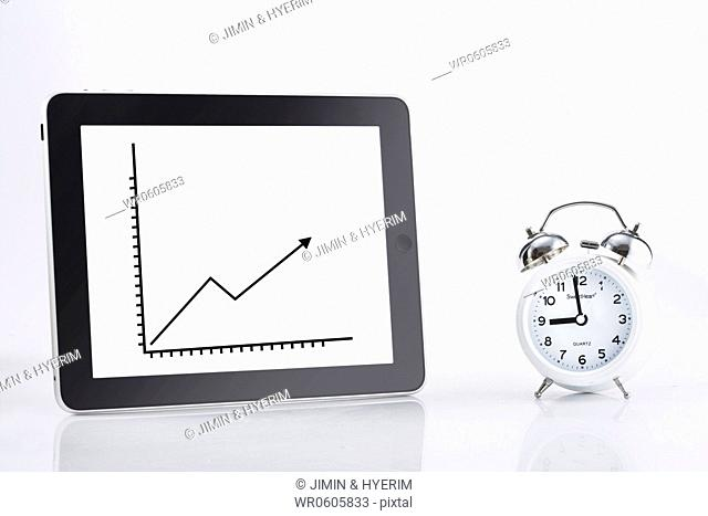 A tablet PC showing the chart and an alarm