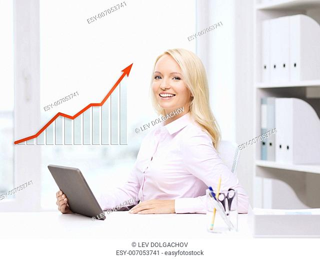 education, business and technology concept - smiling businesswoman or student with tablet pc computer in office