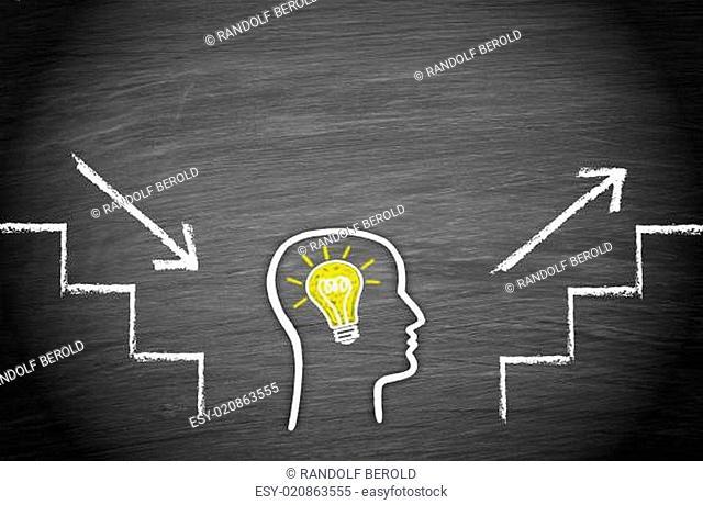 The Big Idea - Business Solution