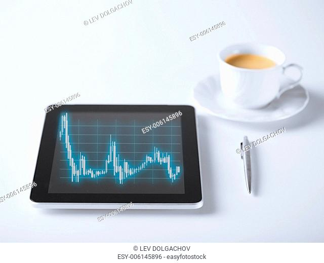 business, money and technology concept - tablet pc with forex chart on it and cup of coffee