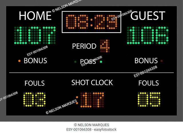 Image of a digital scoreboard