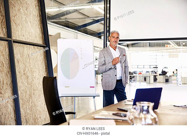 Portrait confident businessman at flipchart in conference room