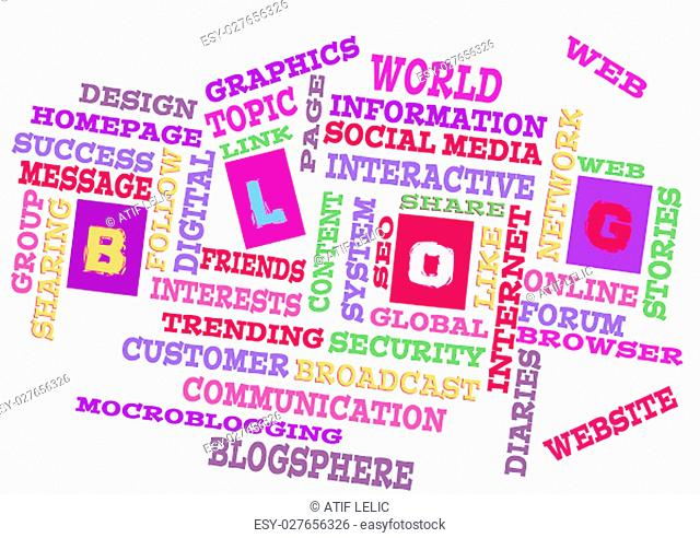 The word cloud of the blog,business and internet concept