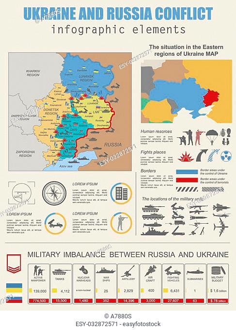 Ukraine and Russia military conflict infographic template. Situation in the eastern region of Ukraine map.Statistical data of military imbalance