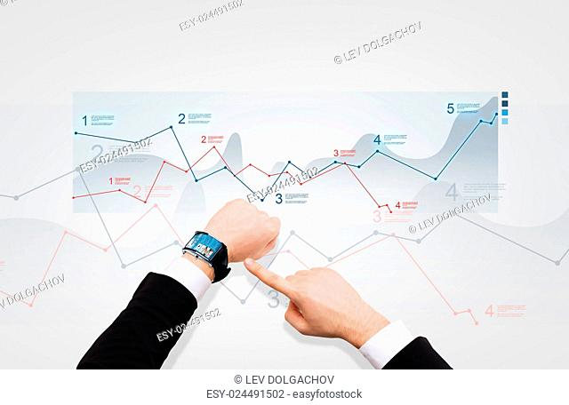 business, people, analytics and modern technology concept - close up of businessman pointing to smart watch at his hand with news on screen over chart diagram