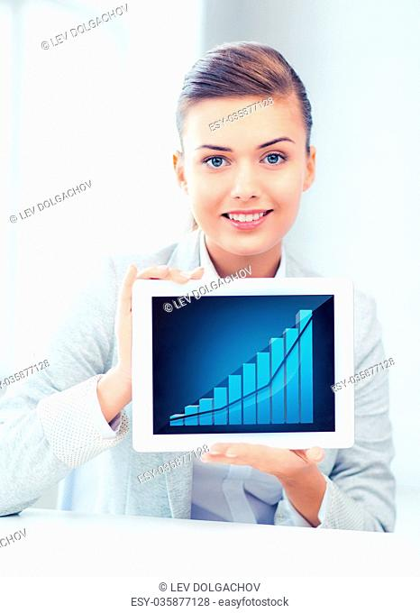 business concept - businesswoman showing tablet pc with graph