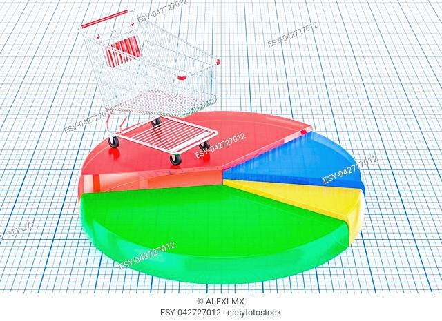 Colored pie chart with shopping cart, 3D rendering