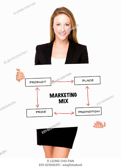 Businesswoman show a white poster with marketing mix concept