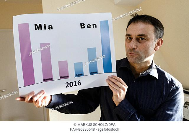 Hobby name researcher Knud Bielefeld with a graph showing the year's most popular names for boys and girls in Ahresnburg, Germany, 28 December 2016