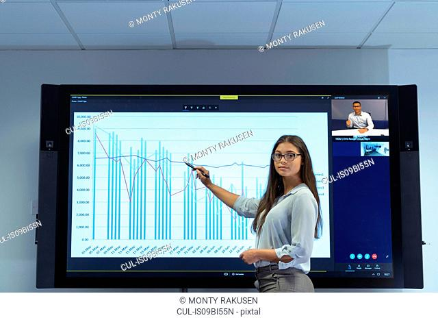 Woman presenting business meeting with graph and video conferencing