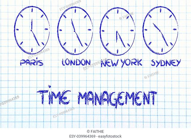 time zone & clocks representing the role of time management in a global business
