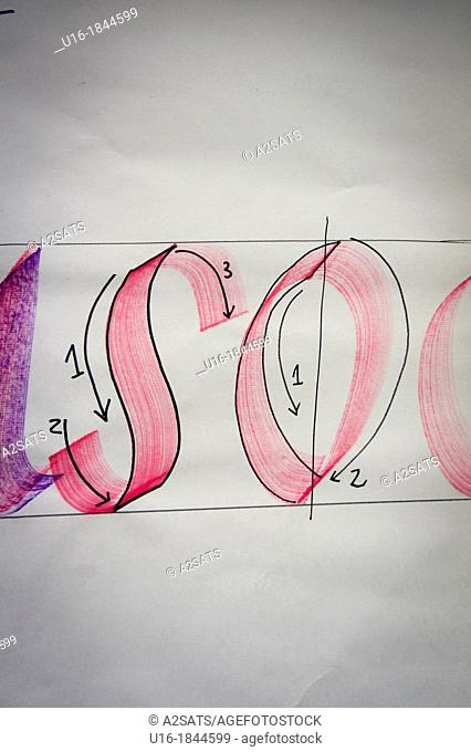calligraphic stroke direction in a grid