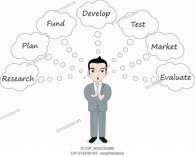 How to Evaluate a Business Idea