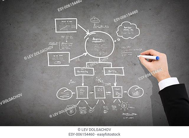 business and planning concept - close up of businessman drawing big plan on concrete wall