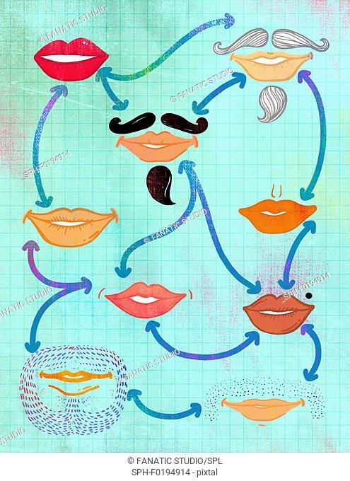 Illustration of arrows linking lips
