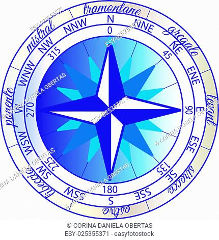 Wind rose with the orientation of the cardinal directions: North, East, South, and West, their intermediate points and the winds