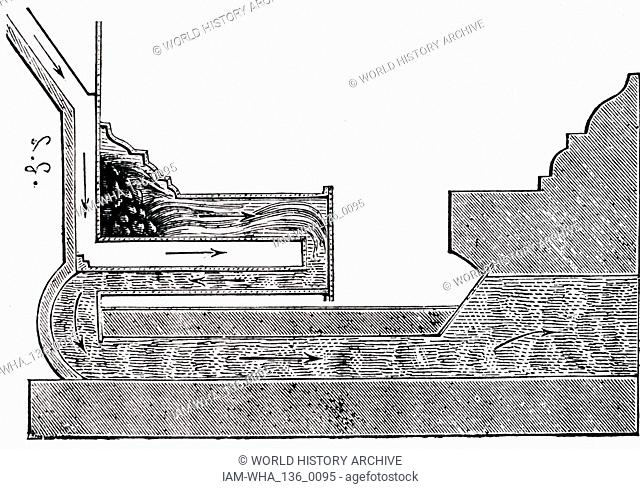 View franklin stove Stock Photos and Images | age fotostock on cabinet diagram, sewing machine diagram, bifocal glasses diagram, heart diagram, benjamin franklin diagram, lightning rod diagram, radiator diagram, safety tank diagram, pay it forward diagram, fireplace diagram, oven diagram, aga cooker diagram, watt steam engine diagram, furnace diagram, franklin fireplace, glass armonica diagram, wheelbarrow diagram, refrigerator diagram, framing diagram, piano diagram,