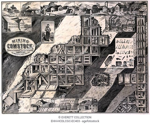 Mining on the Comstock, cutaway of hillside showing tunnels, supports, shafts and miners, as well as exterior views of several mining companies working the...