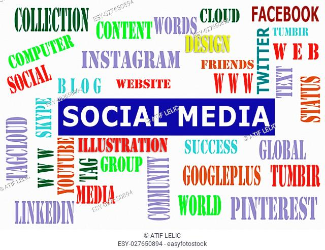 The word cloud of the social media and internet concept to communication