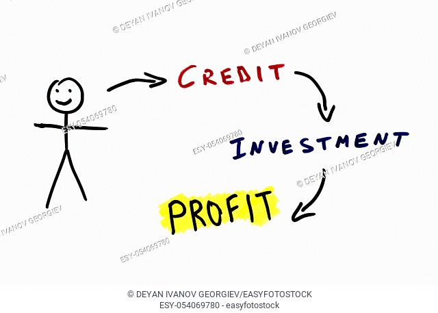 Credit and investments conception illustration over white