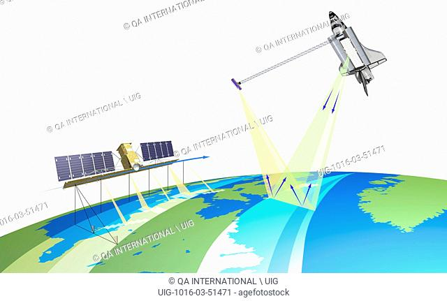 The SRTM's main antenna emits radar waves in the C-band (3.9 to 6.2 GHz) and X-band (5.2 to 10.9 GHz) toward the zone to be mapped