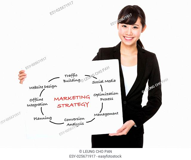 Businesswoman showing a placard showing with marketing strategy concept