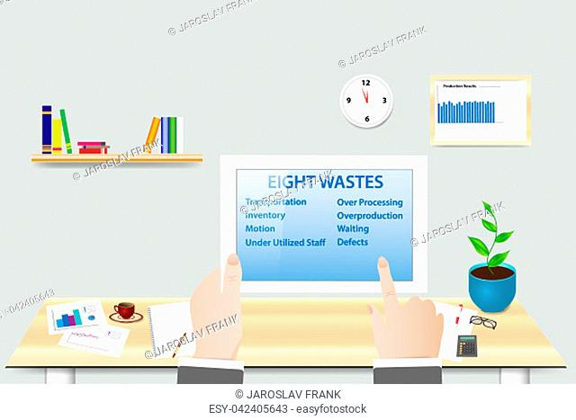 Lean Manufacturing Eight wastes concept showing manager in his workplace holding tablet with Eight wastes presentation