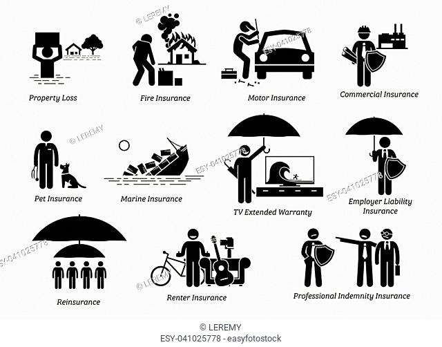 Stick figures depicts general insurance for property loss, fire, motor, commercial, pet, marine, TV, employer liability, reinsurance, renter