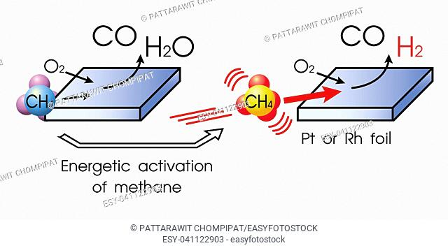 Anaerobic oxidation of methane (AOM) is a microbial process occurring in anoxic marine and freshwater sediments. During AOM methane is oxidized with different...