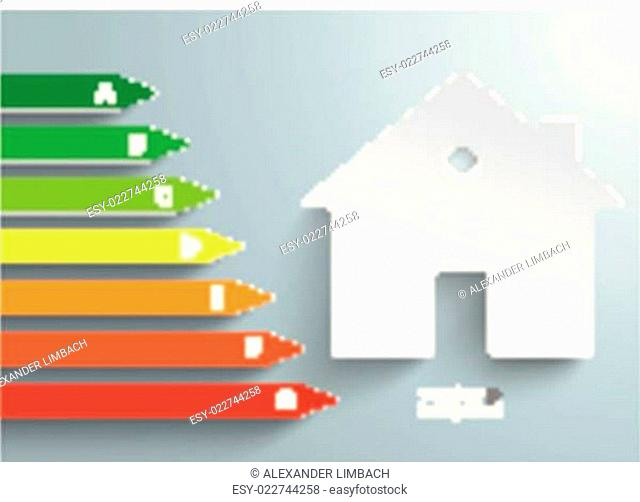 House energy efficiency category