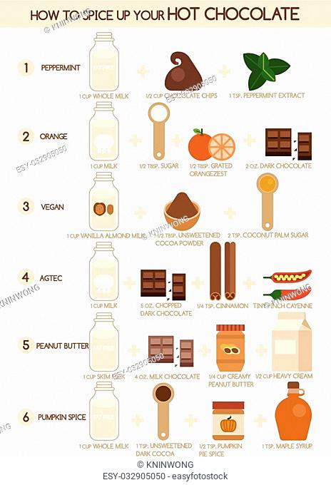 How to spice up your hot chocolate 1-6