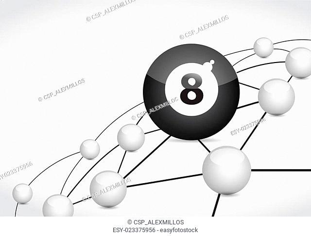 billiard link sphere network connection concept