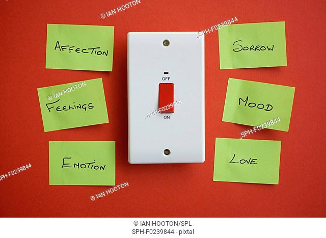 Power switch with feelings and emotions written on sticky notes