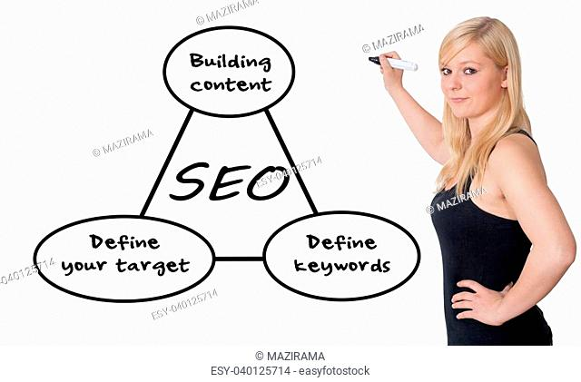 Young businesswoman drawing SEO process information concept on whiteboard