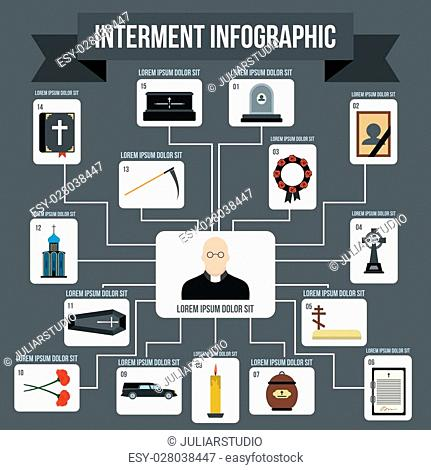 Interment infographic elements in flat style for any design