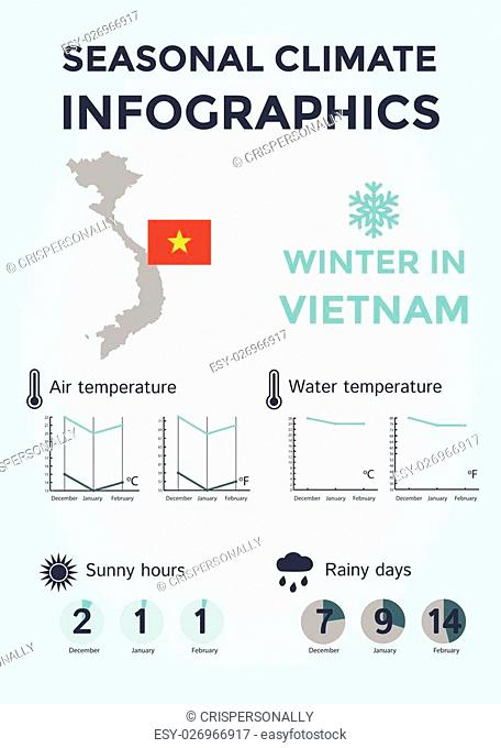 Seasonal Climate Infographics. Weather, Air and Water Temperature, Sunny Hours and Rainy Days. Winter in Vietnam. Vector Illustration EPS10