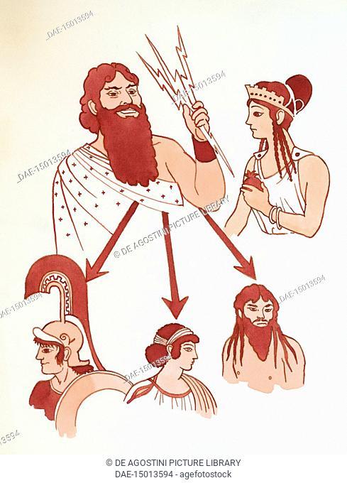 The sons of Zeus and Hera: Ares, Hebe, Hephaestus, Greek mythology ...