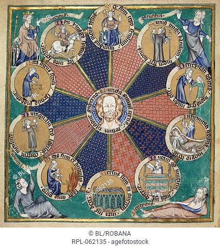 Wheel of the ten ages of man Upper half of folio The Deity in the centre from which radiate ten spokes of a wheel each ending in circular medallions...