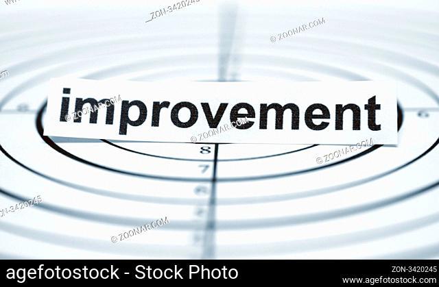 Improvement target