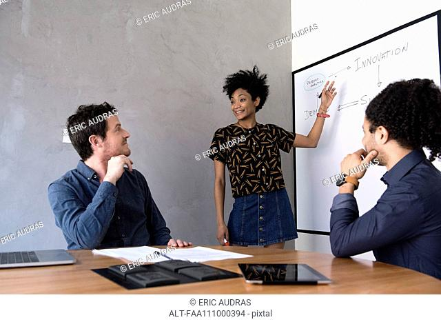 Woman giving presentation to class