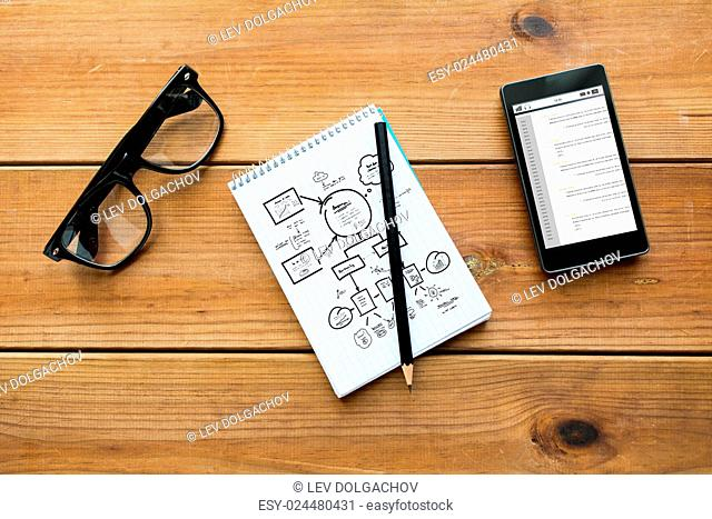 planning, education, business and technology concept - close up of scheme drawing in notepad with pencil, with coding on smartphone and eyeglasses on wooden...