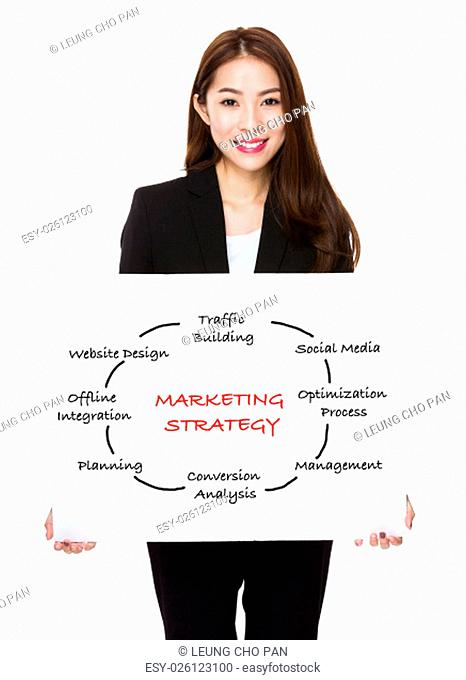 Confident businesswoman holding a poster showing with marketing strategy concept