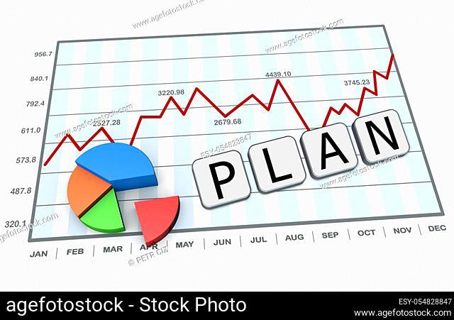 Business plan as a concept
