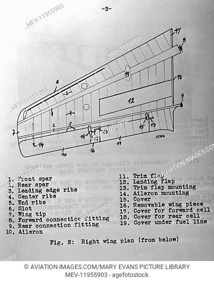 Luftwaffe Messerschmitt Me-163 Komet Starboard / Right Wing Plan-View from Below / Lower Side Section Line-Drawing Technical-Drawing Diagram