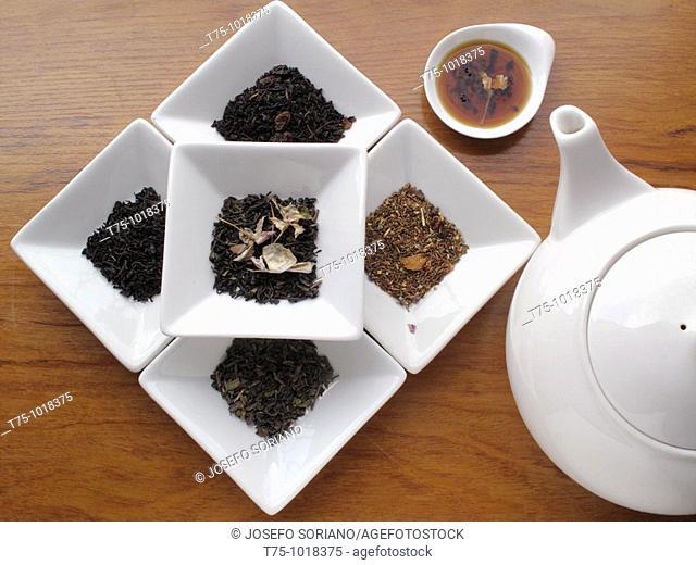 Teas variety