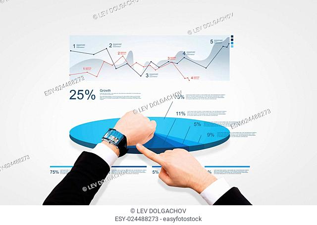 business, people, analytics and modern technology concept - close up of businessman pointing to smart watch at his hand with news on screen over chart and...