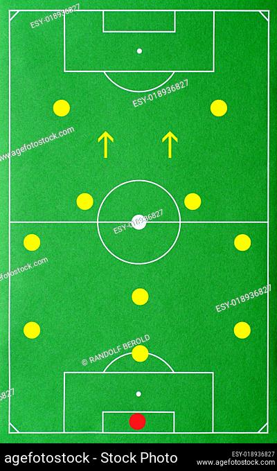 Fußball / Soccer Tactics: 4-4-2 System